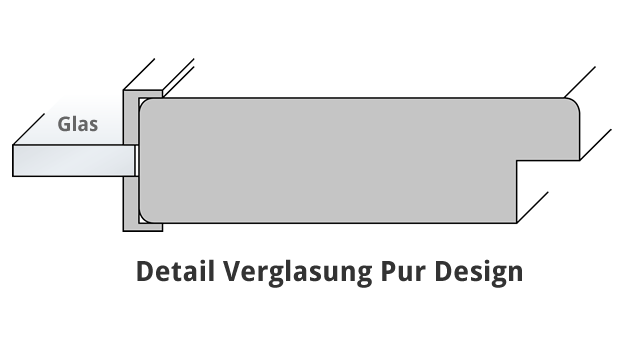 Detail Verflasung Pur Design