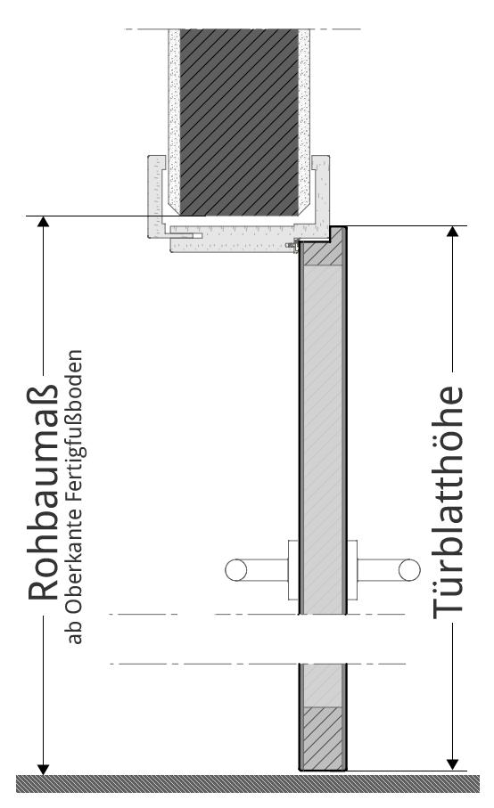 Zimmertüren maße  Innentüren richtig messen - Tuerenheld